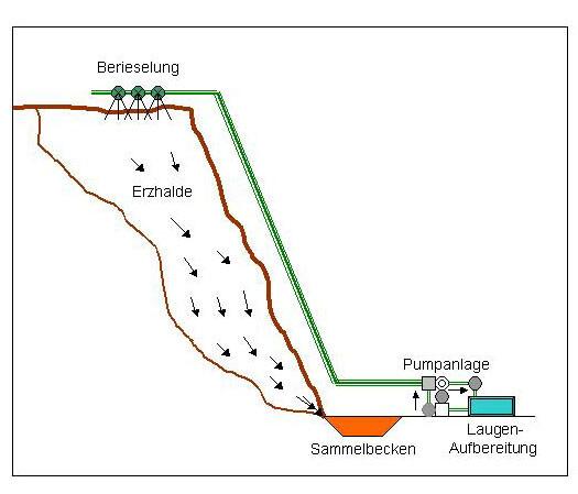 Mineralienatlas Lexikon   Kupfer