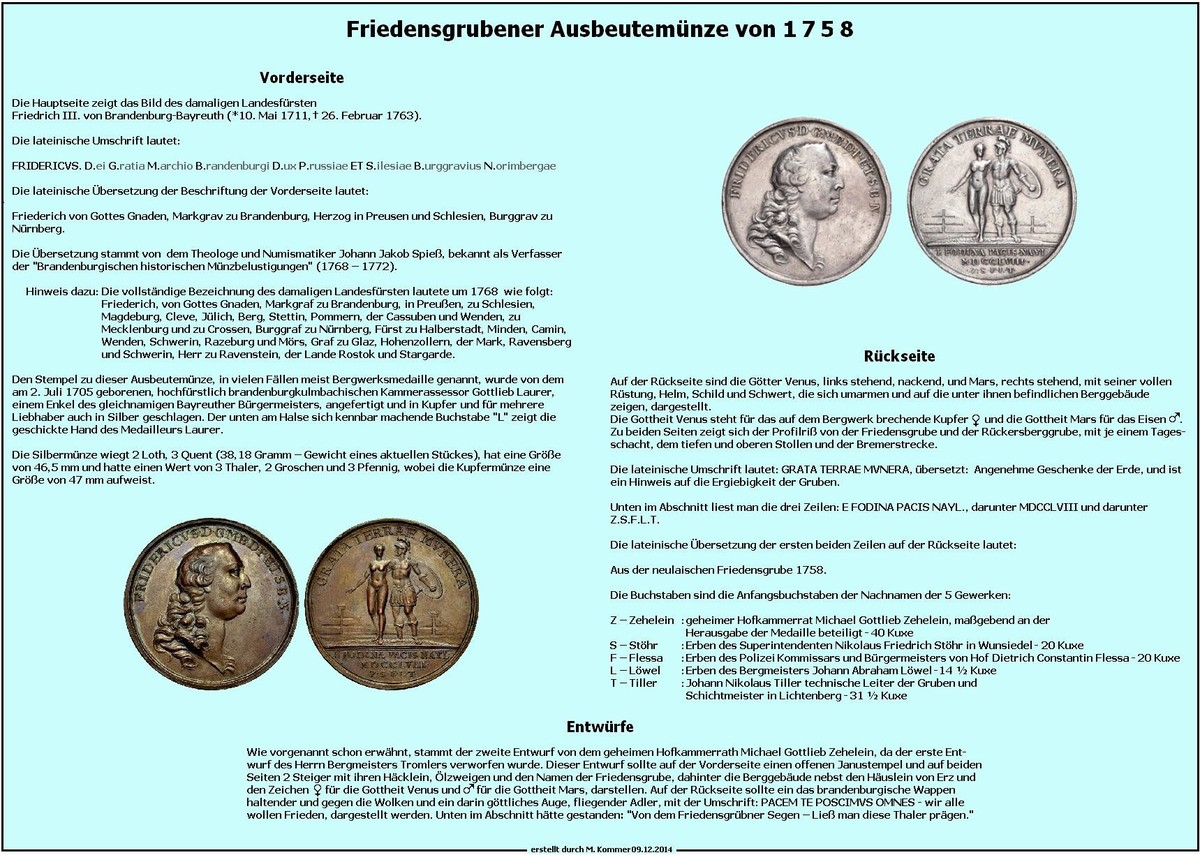 Großzügig Hohe Ausbeute Grobe Anatomie Fotos - Anatomie Von ...