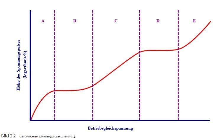 Charmant Sie Die 7 Pin Draht Diagramm Suchen Zeitgenössisch ...