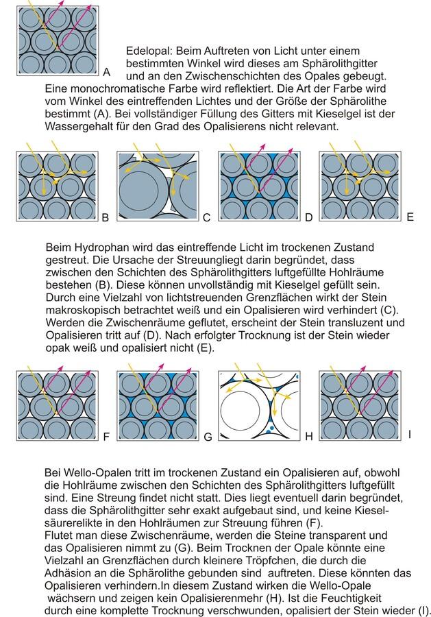 Wunderbar Führte Schaltplan Mehrere Lichter Zeitgenössisch ...